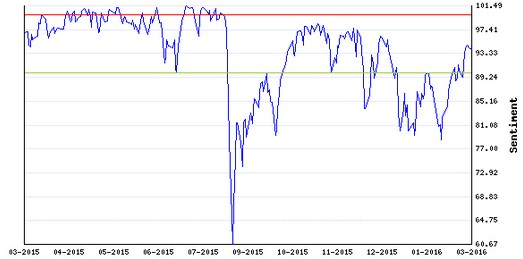 Stocks Trade Signals - Page 6 Si210