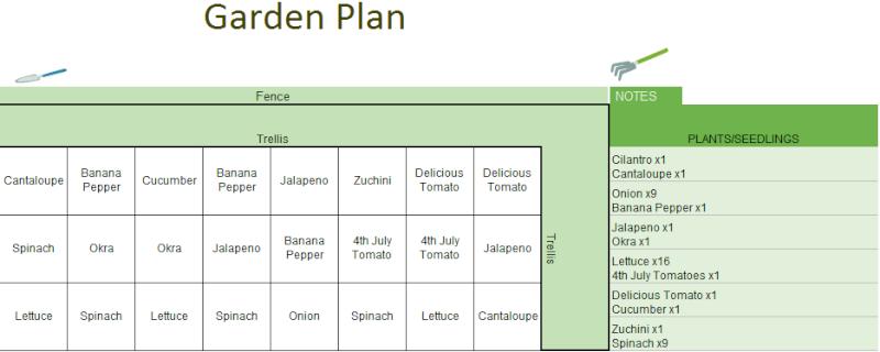 First Draft of Plan  Garden10