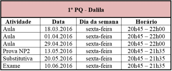 Cronograma de Aulas Ipt10