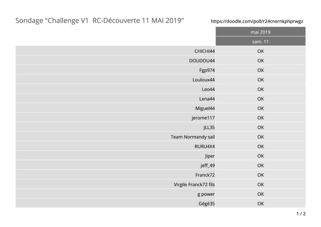 PREMIER CHALLENGE RC-DECOUVERTE LE 11 MAI 2019!!!!! - Page 5 Pdfc-111