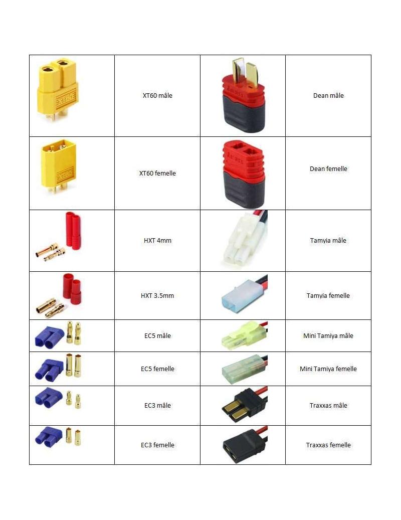 Les différents connecteurs et prises RC Prise-10