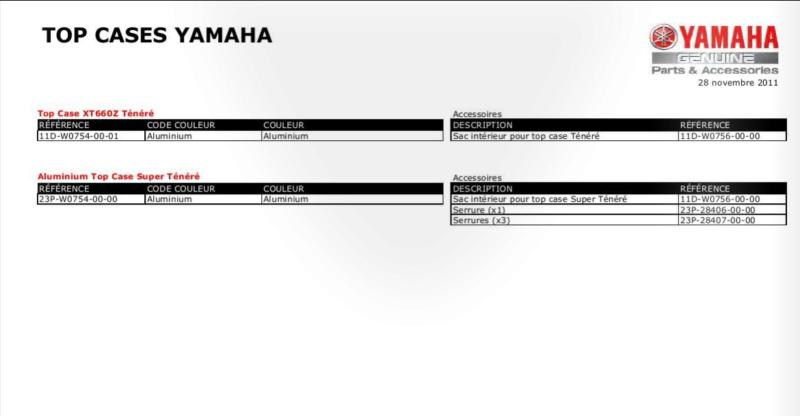 Référence Cylindre de clé bagagerie Yamaha xtz 1200 et 660 Sans_t10