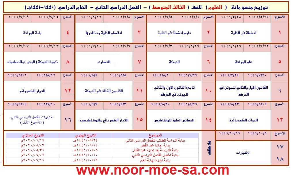 توزيع منهج علوم الثالث المتوسط الفصل الدراسي الثاني 1442 Oio10
