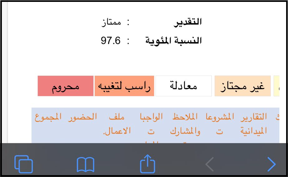 تم بحمد الله تفعيل رابط نظام نور برقم الهوية 1442 للاستعلام واستخراج النتيجة Untitl45