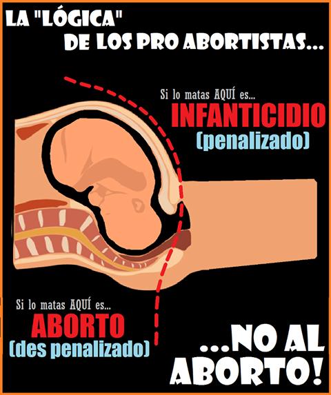 Últimas noticias sobre el aborto - Página 20 19894610