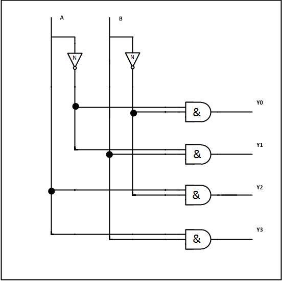 Princíp pamäte RAM 1-to-411
