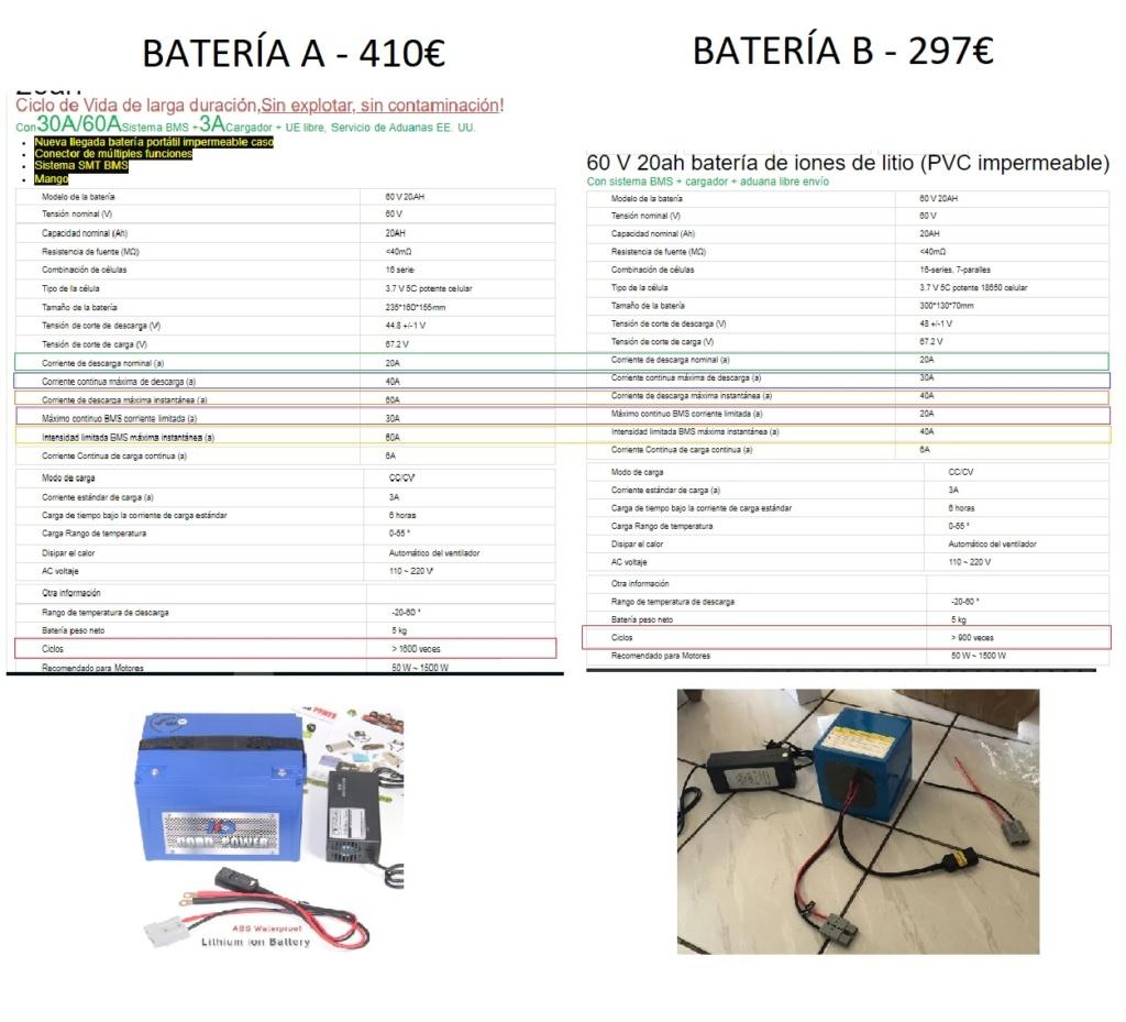 Consulta cambio de plomo a litio en scooter eléctrica Compar13