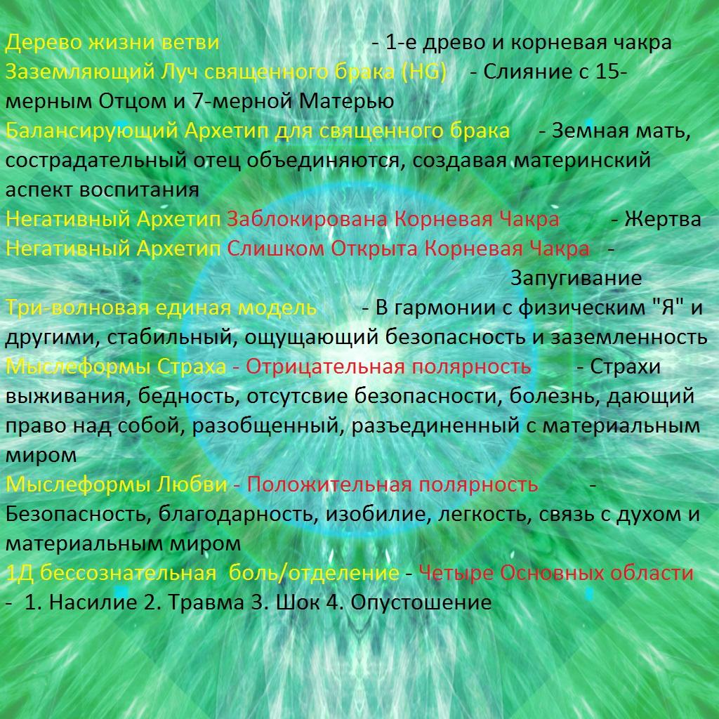 """Лиза Ренье - Возвращение к Отцу Блог """"Сдвиг временных линий"""" 3 декабря 2019 года Emeral10"""
