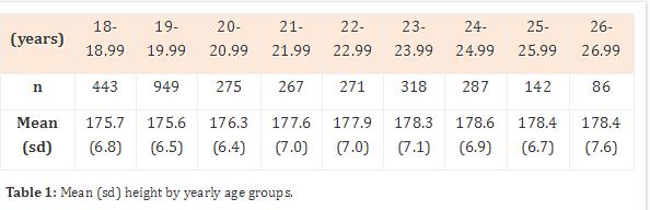 El crecimiento después de los 18 años - Página 2 Grecia10