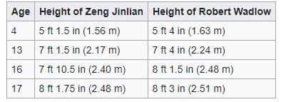 Mujeres muy altas y gigantas Height12