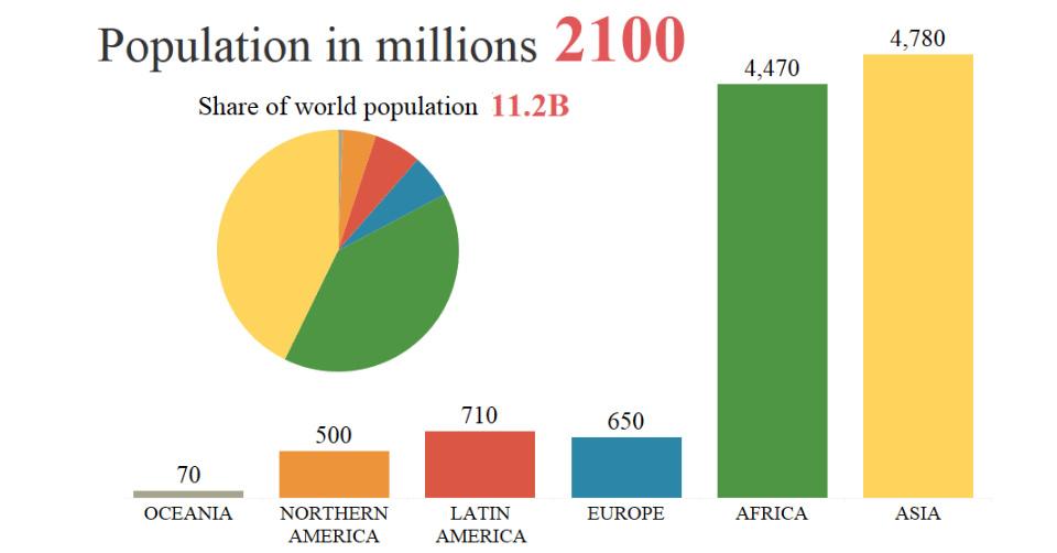¿Cual es la estatura media del Homo sapiens?  - Página 2 Popula10