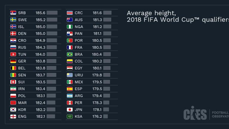 medir 170 en holanda es como medir 160 en españa no? Tkx8vb10