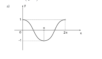 Função Trigonométrica Pergun14