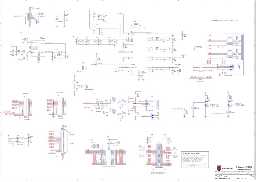 Construction DAC - Page 2 Rpi_sc10