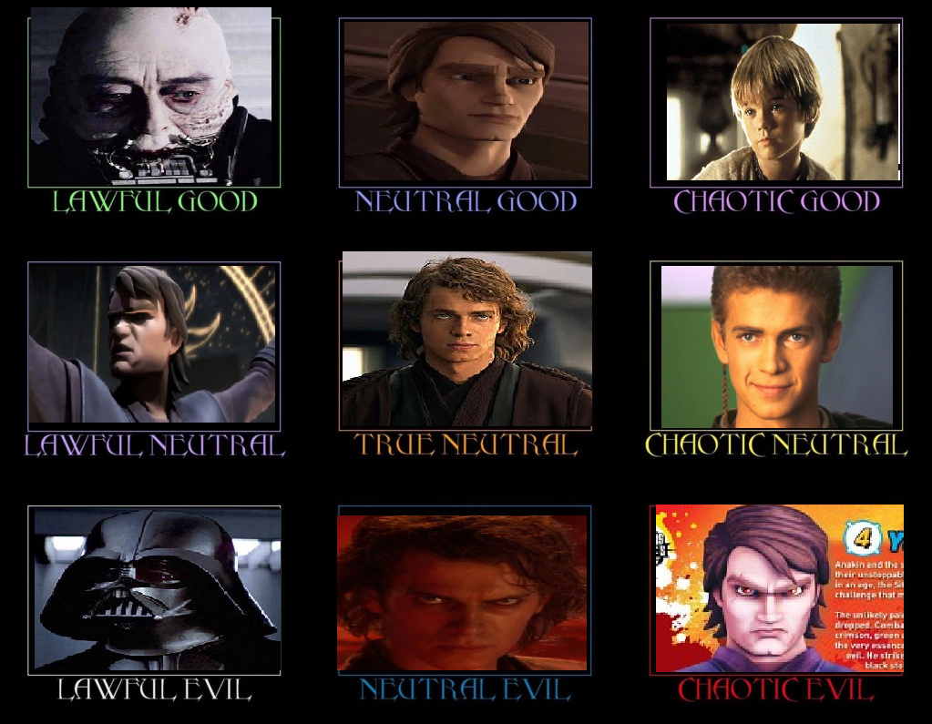 Character Alignment: Anakin Skywalker Anakin10