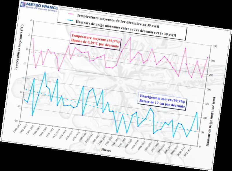 Réchauffement climatique grosse mite ou raelité ? (1) - Page 17 Rc3a9c10