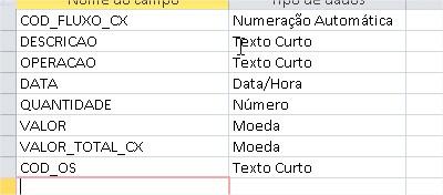 [Resolvido]Como gerar relatorio de um fluxo de caixa Tabela10