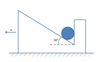 Energia e diagrama das forças Screen10