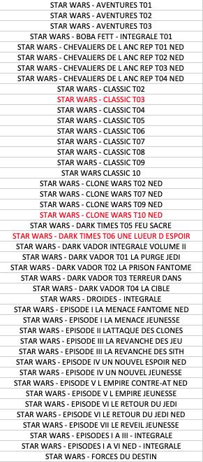 Liste des albums STAR WARS DELCOURT encore disponibles Liste_10
