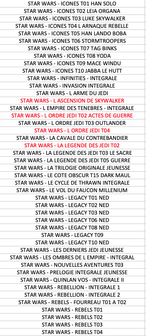 Liste des albums STAR WARS DELCOURT encore disponibles Liste_11