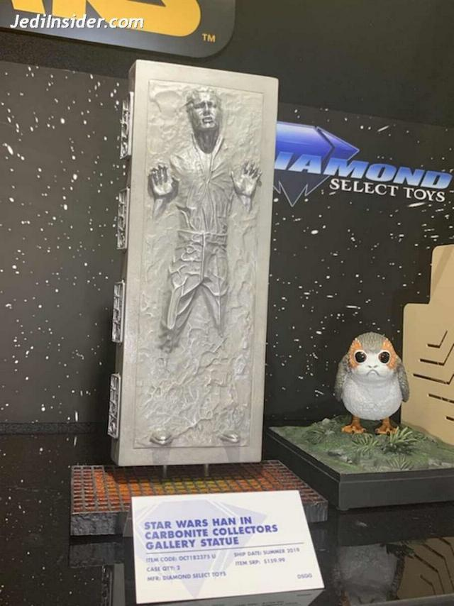 Gentle Giant - Han Carbonite Collector's Gallery statue Nytf_018