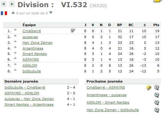 Resultats en championnat... - Page 3 Popo12