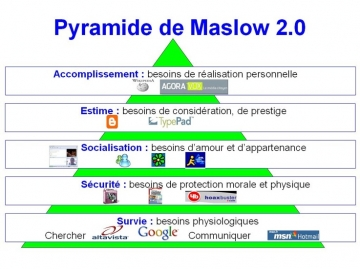 Le besoin d'attention... Pyrami10