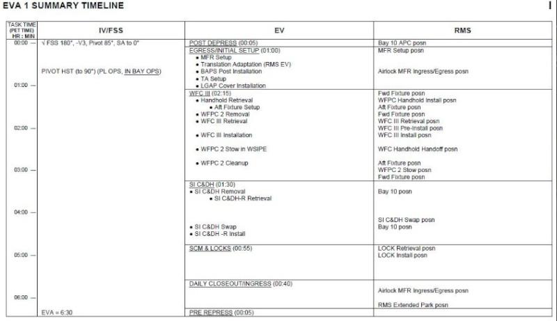 [STS-125] EVA - 1 Sans_t62