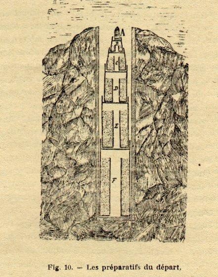 Littérature Spatiale des origines à 1957 Croiss15