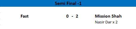 The 6th Sulehri's 7-a-side tournament (Ramzan - Floodlit Tournamnt) Semi-110