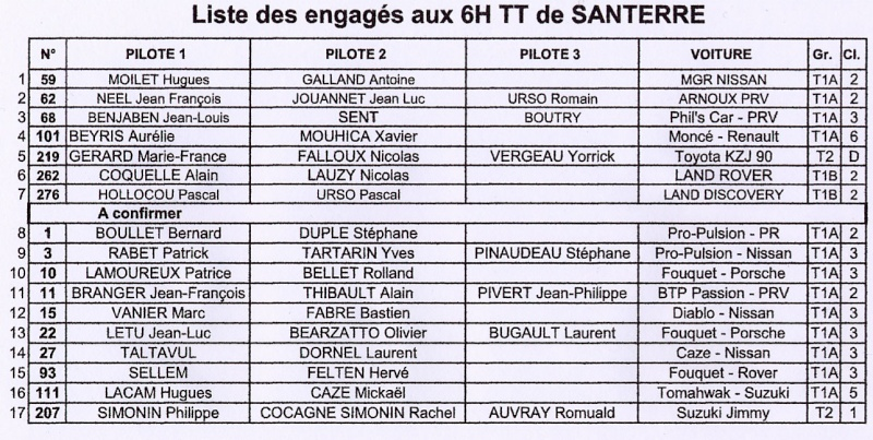 Santerre - Santerre: liste des engagés au 15 Octobre Santer10