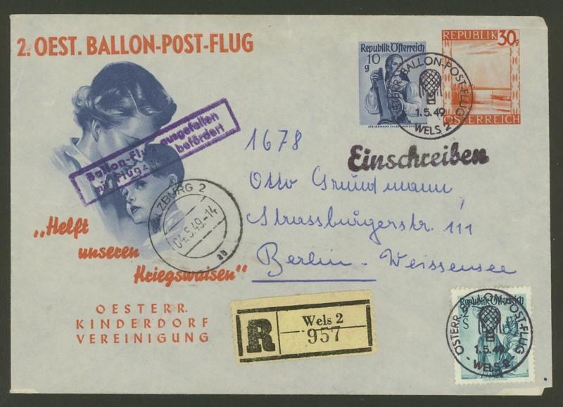 Die Privatganzsachen der österreichischen Ballonpost Ballon12