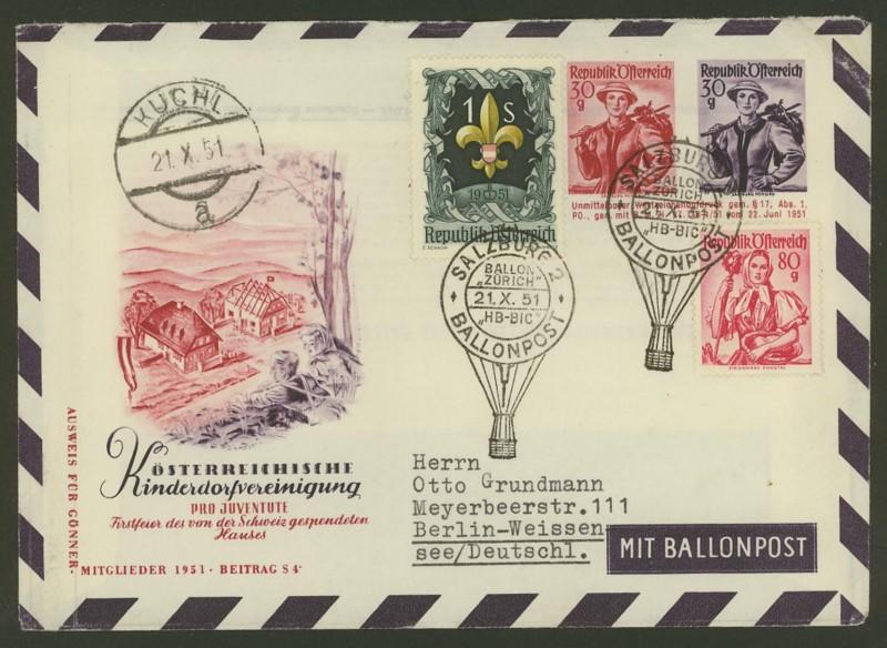 Die Privatganzsachen der österreichischen Ballonpost Ballon20