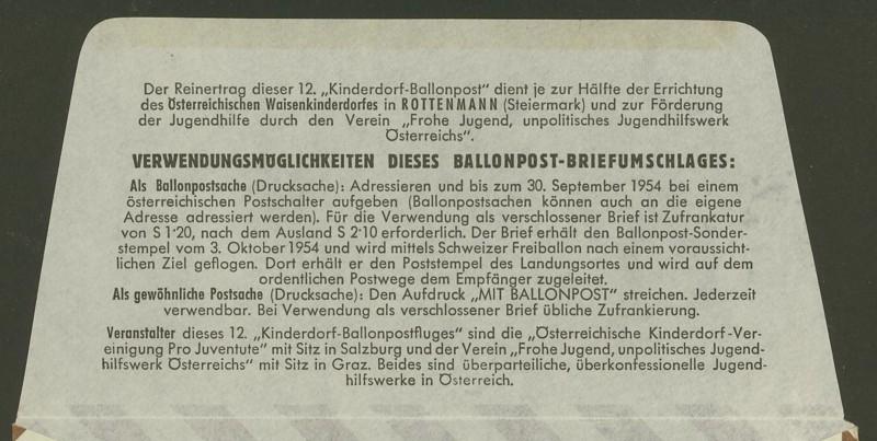 Die Privatganzsachen der österreichischen Ballonpost Ballon32