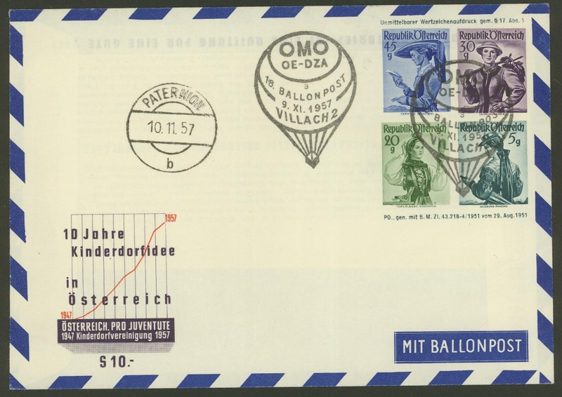Die Privatganzsachen der österreichischen Ballonpost Ballon37