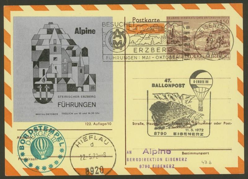 Die Privatganzsachen der österreichischen Ballonpost Ballon54