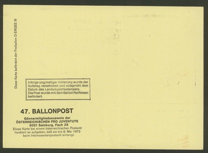 Die Privatganzsachen der österreichischen Ballonpost Ballon55
