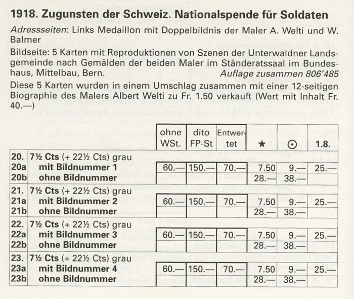 schweiz - Bundesfeierkarten Kat_2010