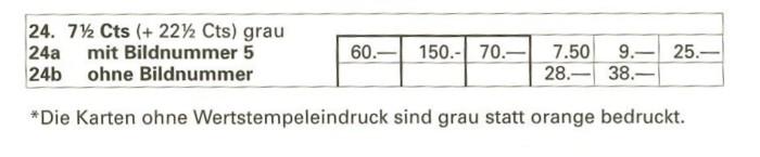 schweiz - Bundesfeierkarten Kat_2011