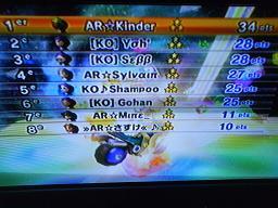 KO 324 vs AR2 240 111