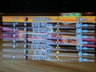 S4 KO2 296 vs BC1 268 Dsc01618