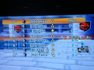 S4 KO2 296 vs BC1 268 Dsc01619