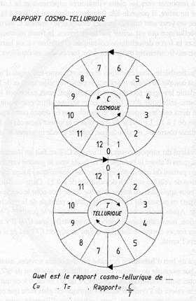 Rapport cosmo-tellurique Img04410