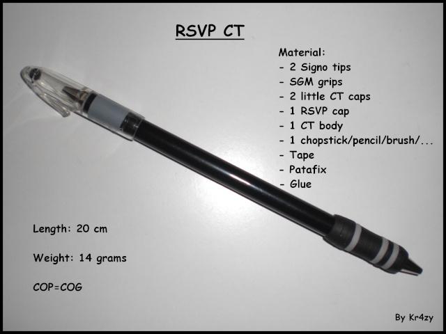 [SiS] RSVP CT Tuto_c12