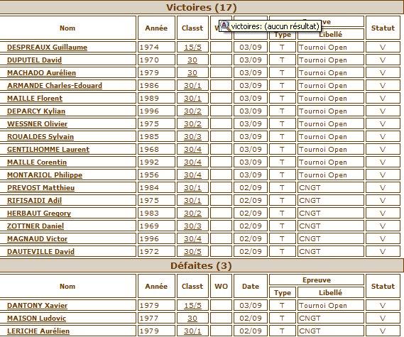 Gauthier Gallais : futur n°1 mondial au classement ATP 23845112