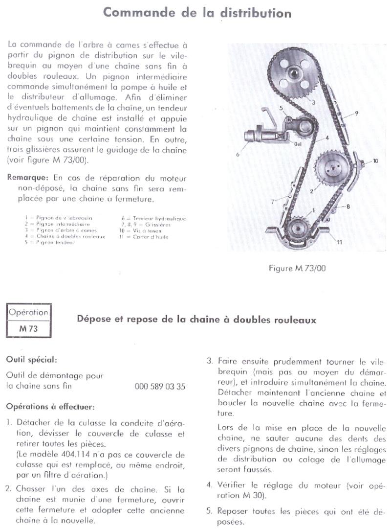 calage distribution Distri10