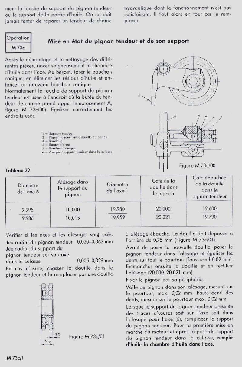 calage distribution Distri11