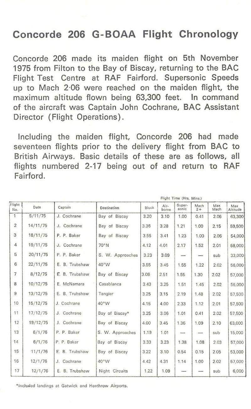 Concorde / London - Bahrain 5_000210