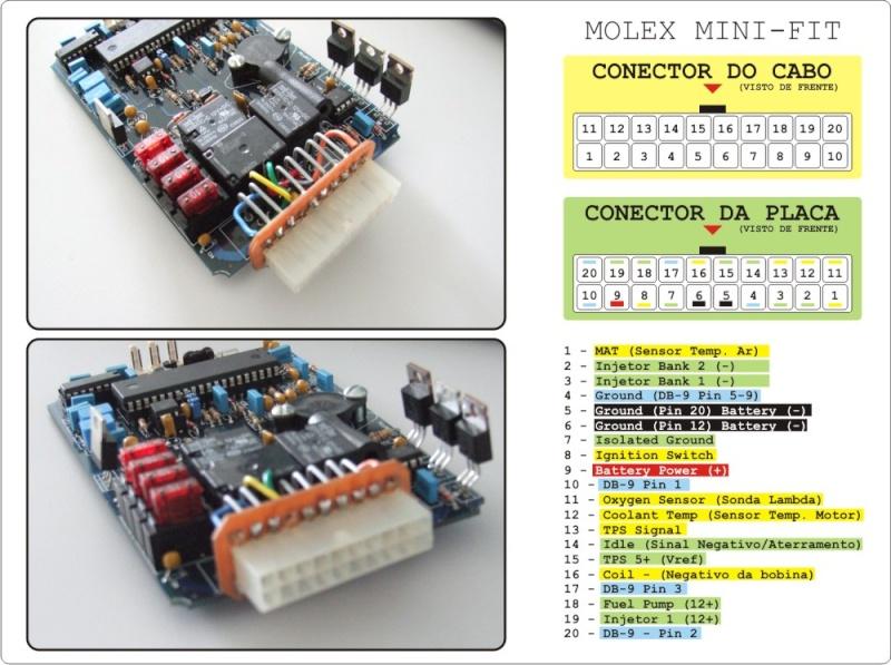 Redesenhando a Mini-MS Esquem10