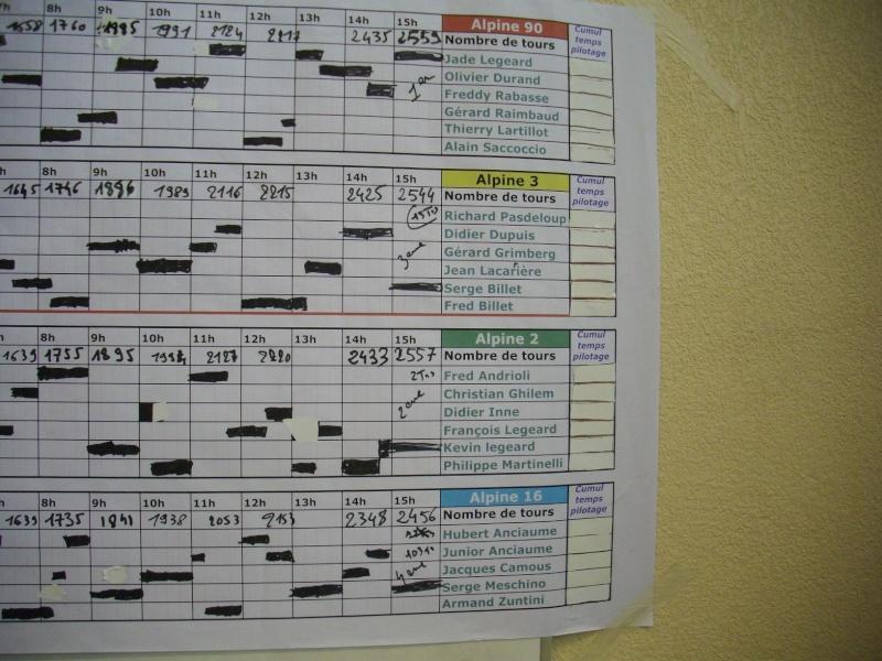 Les 24 heures Jouef de Villenave Loubet - Page 2 Loubet54